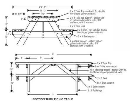 How to build a garden picnic table and benches - PLANS - Venable's Vegetables